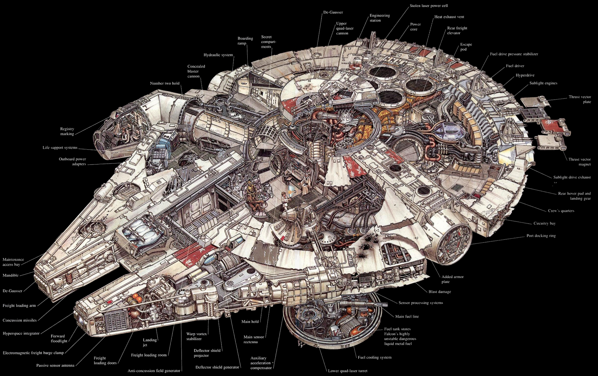 Image result for millennium falcon