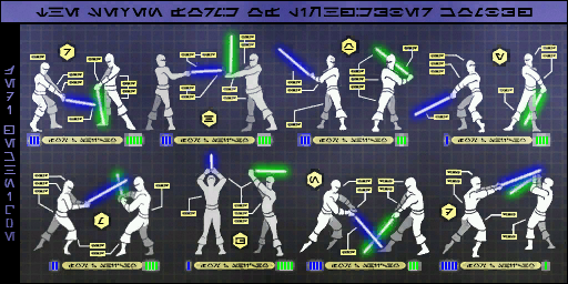 Lightsaber Techniques Painting | Wookieepedia | FANDOM powered by ...