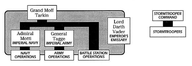 File:Deathstar-command.jpg