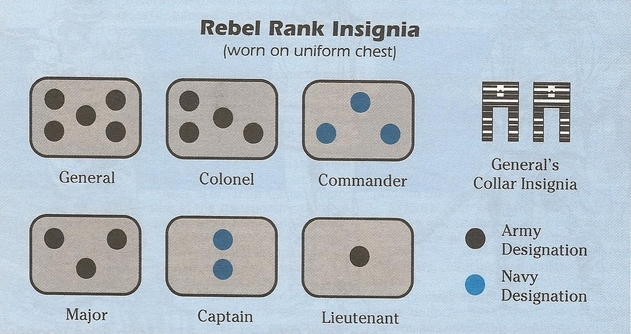 RebelAllianceSourcebookRankInsignia