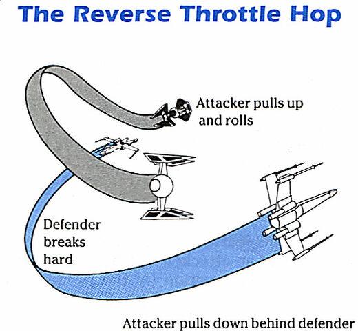 File:Reverse Throttle Hop.jpg