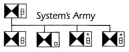 File:SystemArmy.jpg
