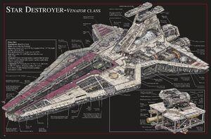 Archer class blueprints