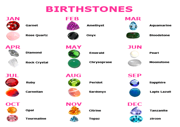 Traditional Birthstone Colors Images & Pictures - Becuo