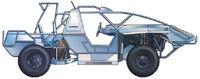Argo-jeep