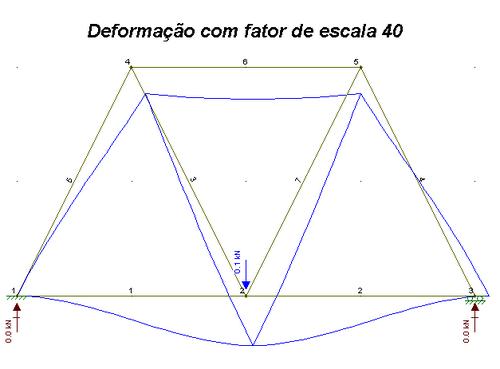 Deformação com fator de escala 40