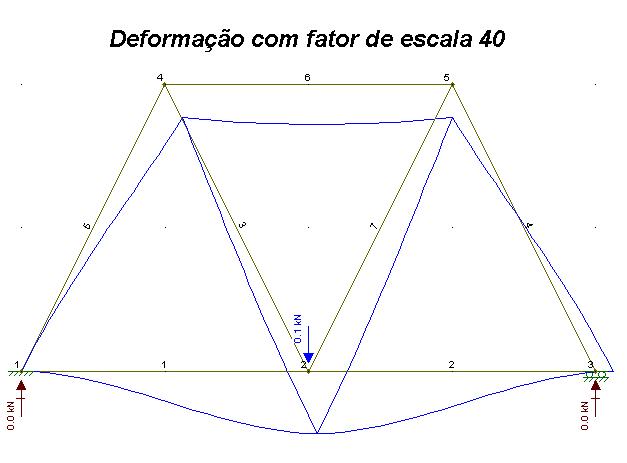 File:Deformação com fator de escala 40.png