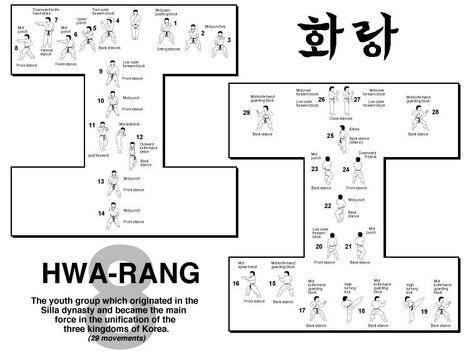 Hyung 8 hwarang.jpg