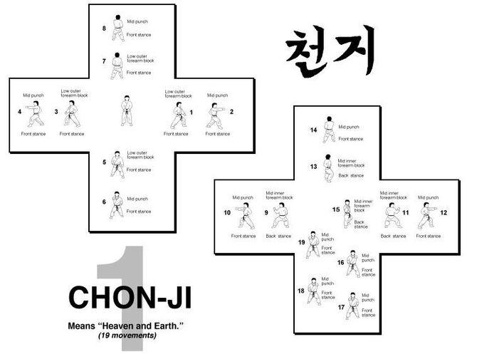 Hyung 1 chonji.jpg