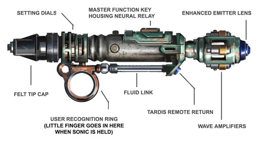File:River Song Sonic Screwdriver.jpg