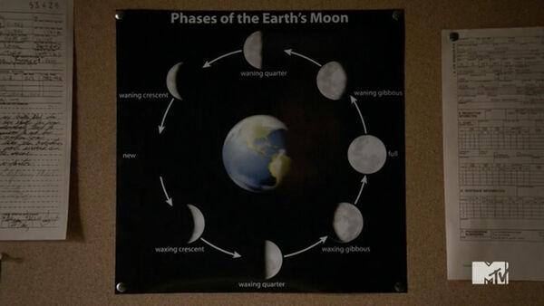 Teen Wolf Season 5 Episode 19 The Beast of Beacon Hills Full moon cycle