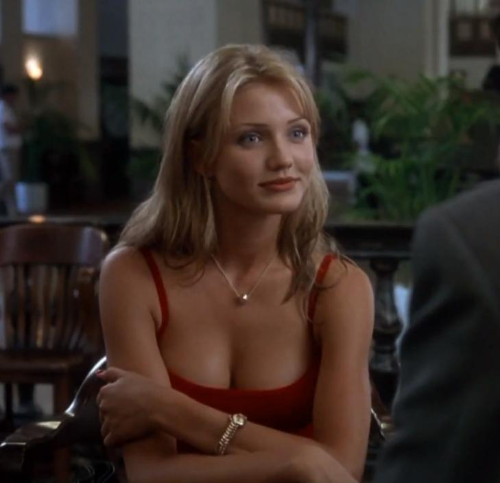 10 Of The Sexiest Movie Characters | CollegeTimes.com