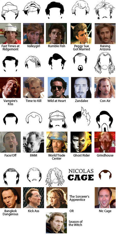 Nicolas-cage-hair