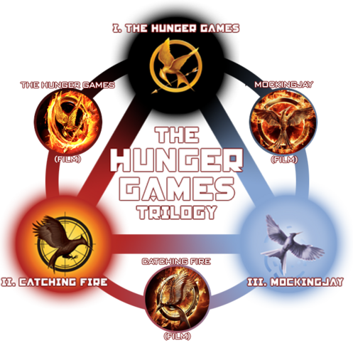 File:HG-Trilogy-port-update copy.png