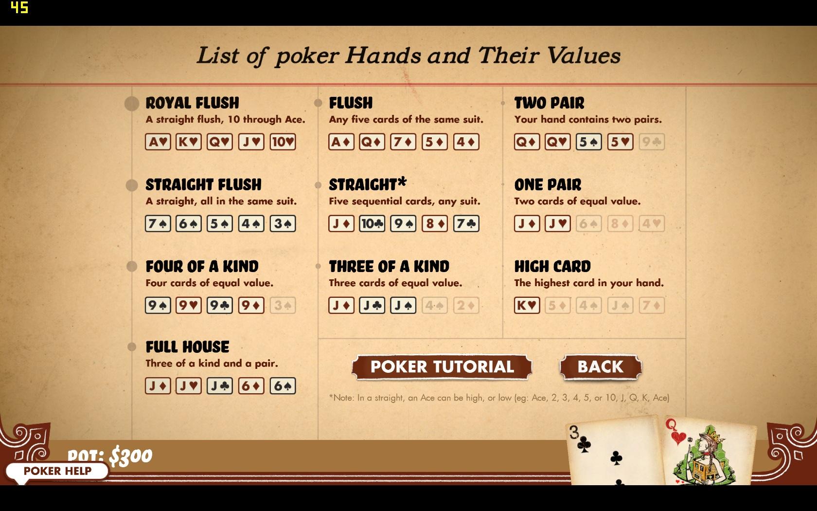 Poker Rules Wiki