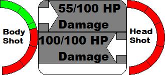 Hunting Rifle's Damage Output