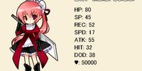 Touhou Pocket Wars EVO: Makai Soldier