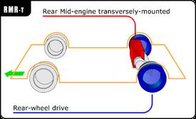 Automotive diagrams 12 En