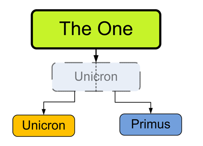 File:Theone.png