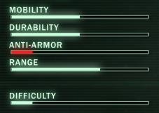 Ranger Ratings