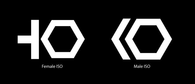 File:ISO gender symbols.png