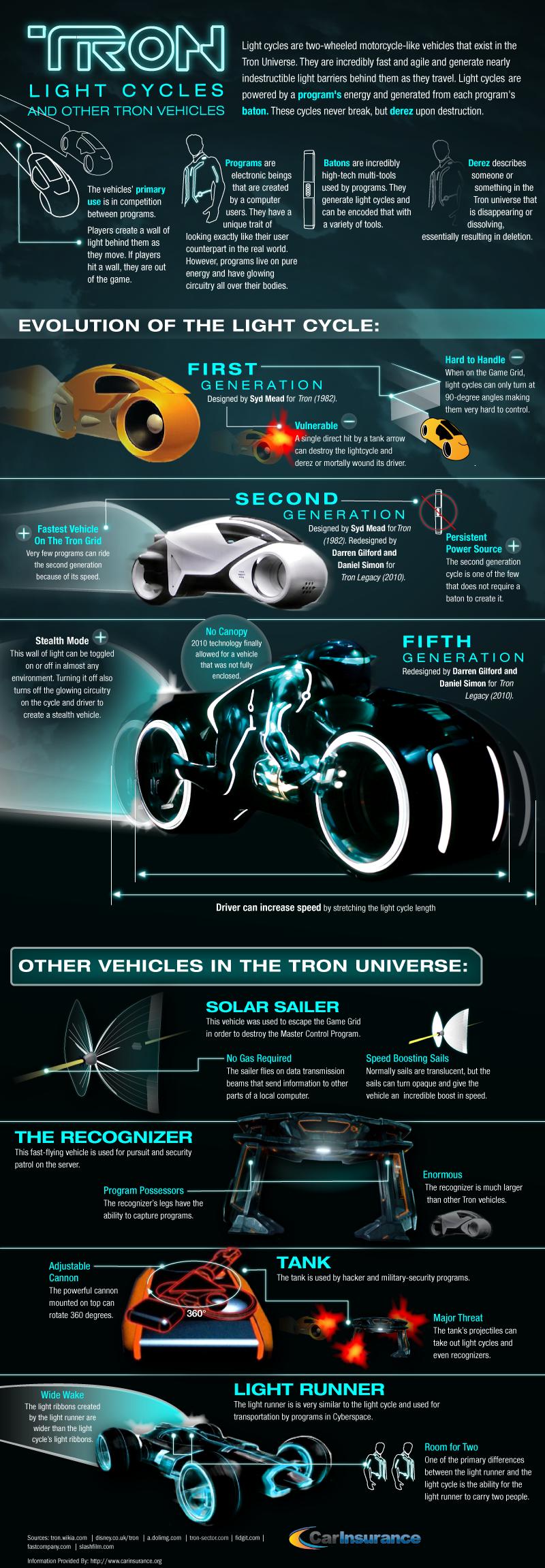 Tron-vehicles-entertainment-infographic