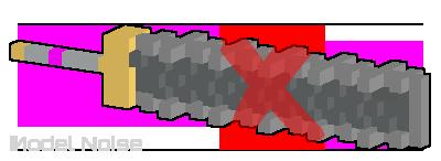 Modelnoise
