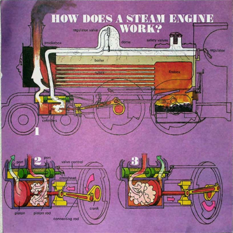 File:HowDoesASteamEngineWork.png