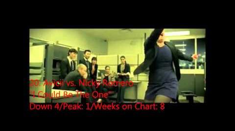 Official UK Singles Chart Top 50 - Week ending 13th April 2013
