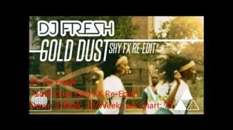 Official UK Singles Chart Top 50 - Week ending 22nd December 2012