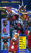 King Gridman data