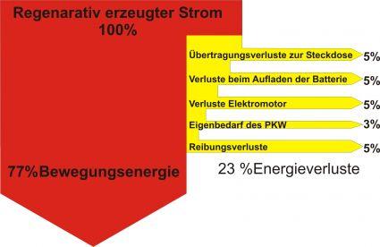 Datei:Energieeffizienz.jpg