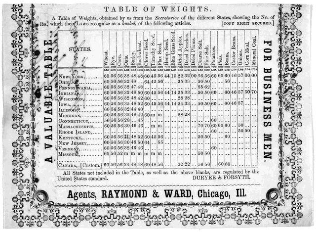 File:Bushel Table of States.jpg