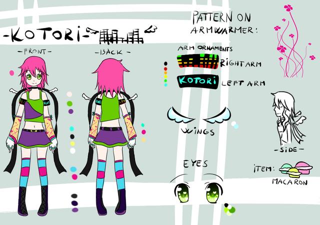 File:Kotori-concept-art.png