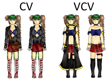 KY Concept
