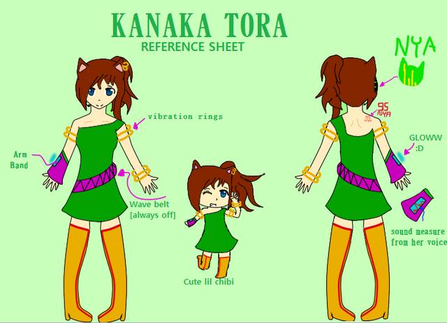 File:Kanaka Tora Ref..png