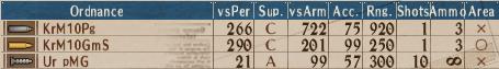 Looted U-Turret A1 - Stats