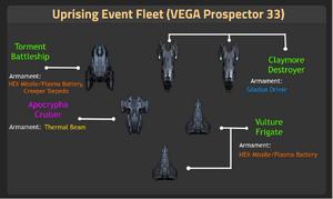 VEGA Prospector 33
