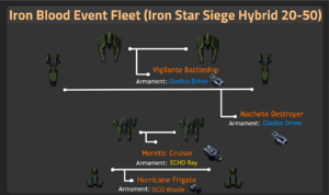 Iron Star Siege Hybrid 20-50