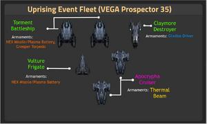 VEGA Prospector 35