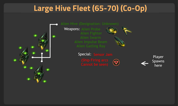 Large Hive Fleet 65-70