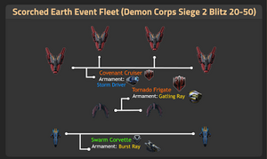 Demon Corps Siege 2 Blitz 20-50