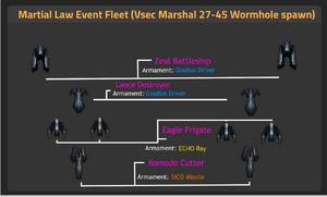 Vsec Marshal 27-45 (Wormhole)