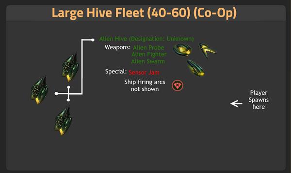 Large Hive Fleet 40-60
