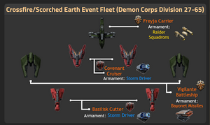Demon Corps Division 2 27-65