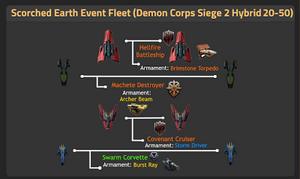 Demon Corps Siege 2 Hybrid 20-50