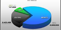 Media Create Lifetime Japan sales