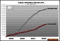 JPN handheld sales