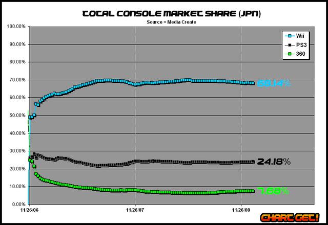 File:Japan market share.png