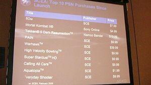 Top PSN games